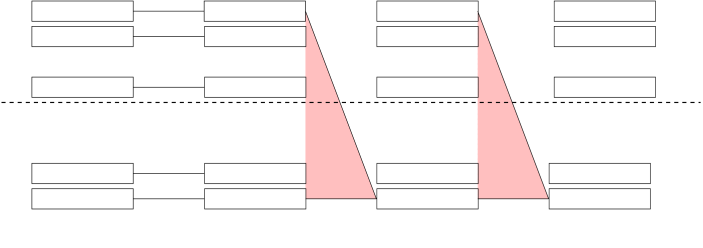 High-level structure of the decoder part of