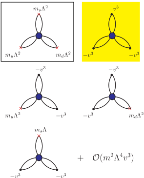The determinental interaction of light quarks.