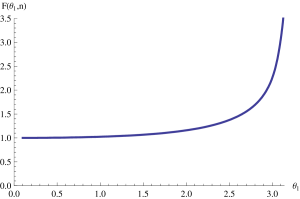 The combined correction factor