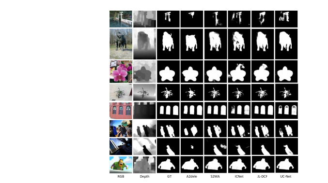 Visual comparisons for five state-of-the-art CNN-based models (A2dele