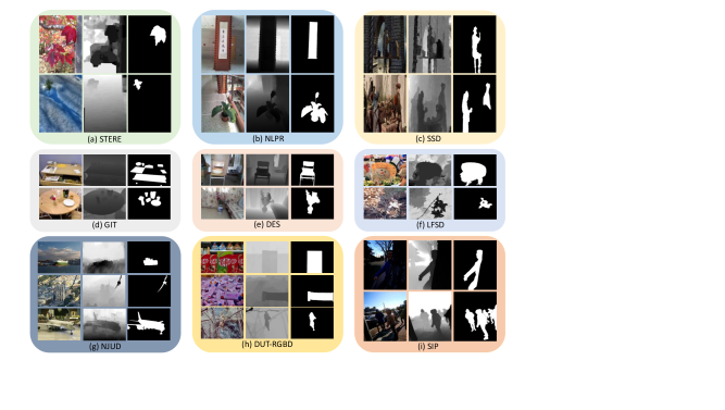 Examples of images, depth maps and annotations in nine RGB-D dataset, including (a) STERE