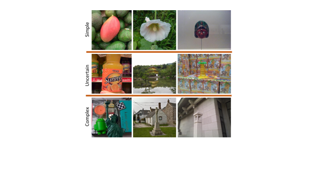 Sampling images from three types of background cluster.