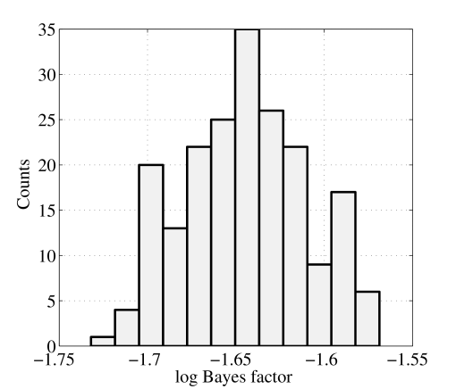 The distribution of