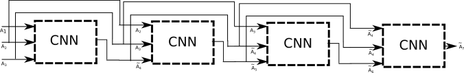 Outline of the system predicting
