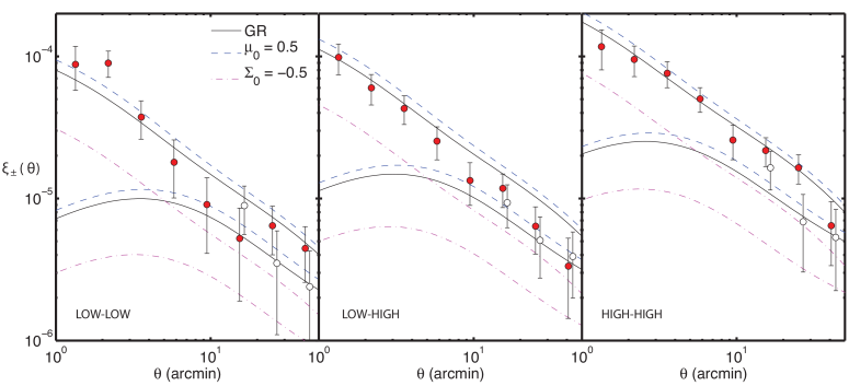 The cosmic shear data from CFHTLenS.