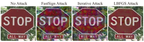 Adversarial examples for traffic sign classifier. In this case, adversarial perturbations have relatively low frequency, so the perturbations are relatively more visible from far distance.