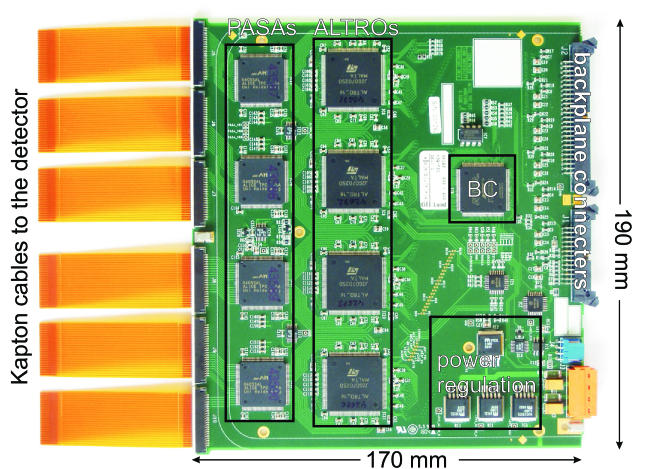 FEC layout. The components are mounted on both sides of the board. The figure shows the board topside with 4 PASAs, 4 ALTROs, 1 FPGA, the voltage regulators and some other minor components. On the bottom side are placed the other 4 PASAs and 4 ALTROs and, close to the readout bus connectors, the GTL transceivers.
