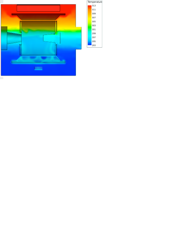 Temperature profile in the L3 solenoid magnet resulting from CFD calculations