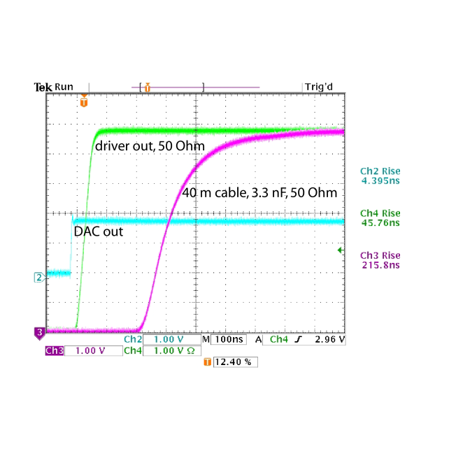 Signal shapes in the calibration-pulser system: output of the DAC (channel 2); output of the driver, terminated by 50
