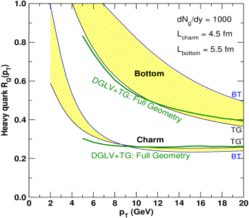 Heavy quark jet quenching before fragmentation into mesons for