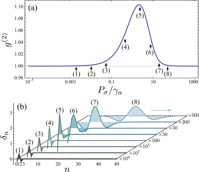 (a) universal curve for