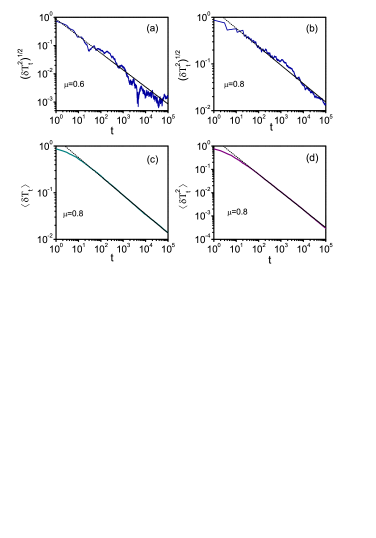 Stochastic trajectories of the transition probability difference