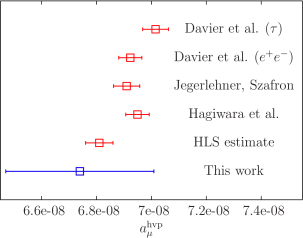 Comparison of our first four-flavour lattice result of