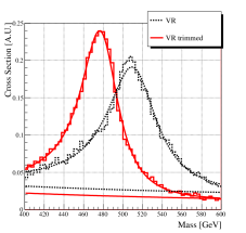 Dijet resonance reconstruction with and without trimming using the anti-