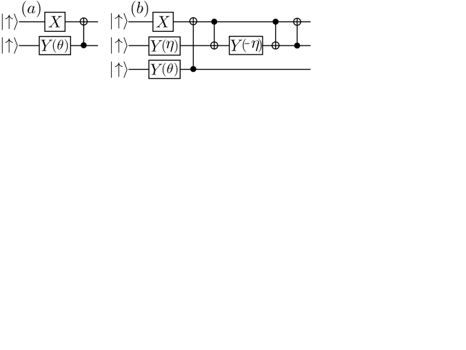 Low-depth circuits that generate unitary rotations in Eq.(