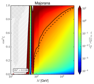 These colormaps represent interpolated values of