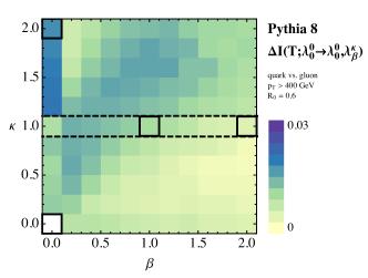 Parton shower study of quark/gluon discrimination for