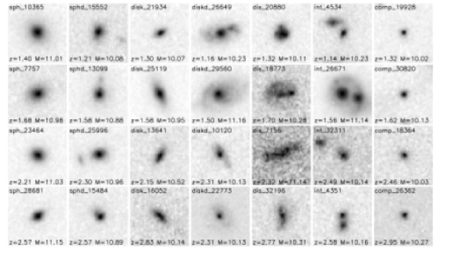 Examples of the galaxies that fall into our various classification types. Each row is ordered by type. From left to right the order is spheroid (sph), disturbed spheroid (sphd), disk (disk), disturbed disk (diskd), disturbed (dis), interaction (int) and compact (comp). Each column is ordered by redshift bin. From top to bottom the order is