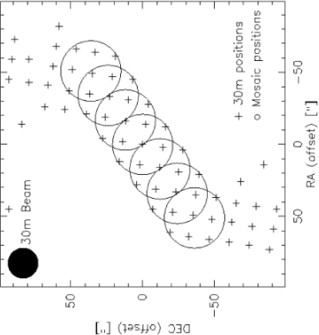 Positions of the IRAM 30m observations are plotted with black crosses, and mosaic fields of the PdBI observations are shown as circles indicating the 42