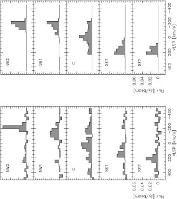 Upper panels: the short-spacing corrected images of the observed data (