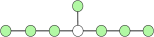 Extended Dynkin diagram of