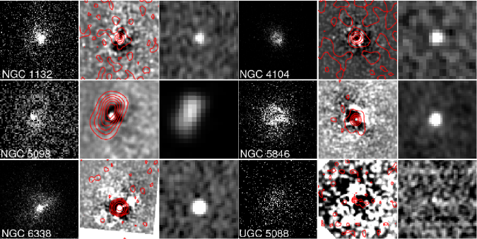 Comparison of X-ray and radio morphology for the 6 groups in the C– and P–samples with available FIRST radio data. For each group, left panel shows the exposure-corrected image, center panel the residual image, and right panel the FIRST 1.4GHz image. Contours extracted from the radio data have been overlayed on the residual images. The first five groups belong to the C–sample, while UGC5088 belongs to the P–sample.