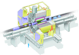Schematic picture of the Belle detector.