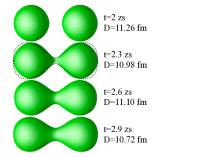(Color online) Isodensity surfaces with