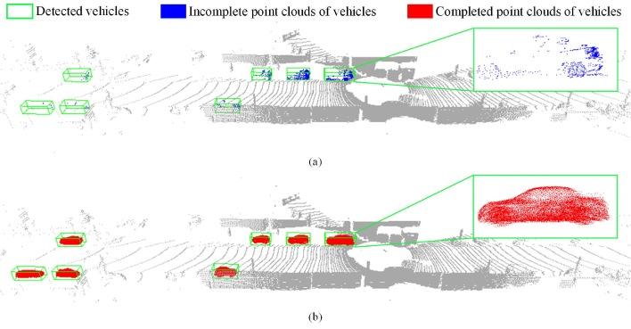 Illustration of the incomplete and complted point clouds of vehicles. (a) The single-frame raw real-scan data from KITTI