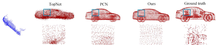 Example point cloud in the same area with different completion methods. From left to right: input partial point clouds, TopNet