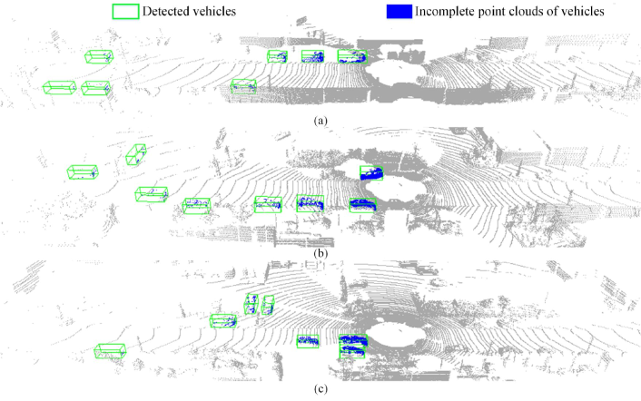 Example frames on 'City' category from the KITTI dataset. The vehicle points, background points and bounding boxes are shown in blue, gray, and green colors, respectively.