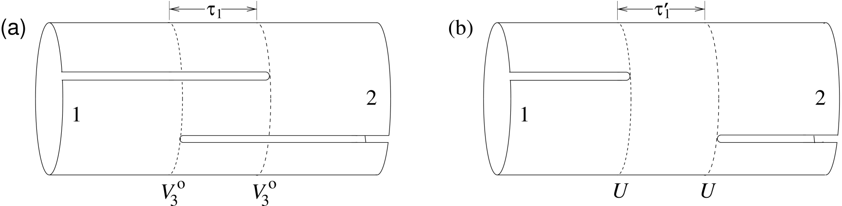 (a) Loop diagram equivalent to the nonplanar diagram NP in Fig.