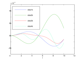 Upper plot: Cavity polariton numbers and number fluctuations for cavities 1 and 2. Lower plot: Differences between the cavity polariton number in one cavity and the excitation number at one site for the pure BH model,