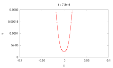 The one-dimensional regularized lubrication-type problem (with