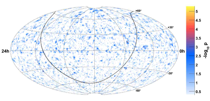 Equatorial skymap (J2000) of pre-trial significances (p-value) of the all-sky point source scan. The galactic plane is shown as the solid black curve.