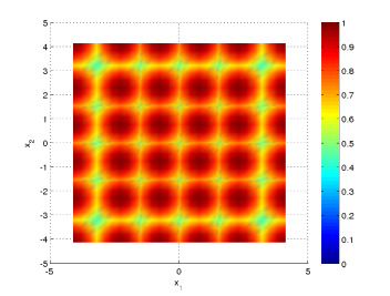 Gaussian basis functions in one subdomain for