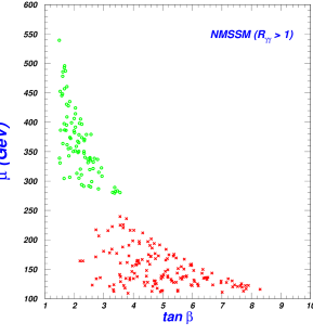 Same as Fig.2, but projected in the planes of