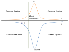 A sketch of the coefficient