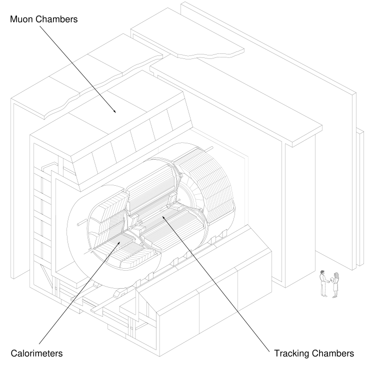 Cut away isometric view of the DØdetector.