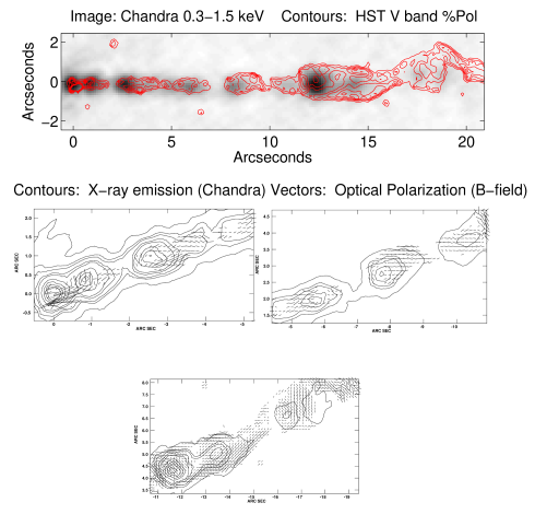 Plots comparing X-ray flux to optical polarization. At top, we show the