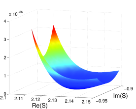 Racetrack scalar potential with
