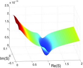 S-dual scalar potential with