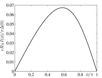 The current-phase relation