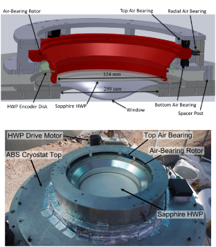 Top: Cross-section drawing of the ABS HWP and air-bearing system showing the 3.2mm thick ultra-high molecular weight polyethylene (UHMWPE) vacuum window, sapphire HWP mounted in its rotor, air bearings, encoder disc, and the overall HWP support. Bottom: Photograph of the HWP installed on the ABS cryostat at the Chilean site. The white-colored surface of the HWP is the AR-coating material.