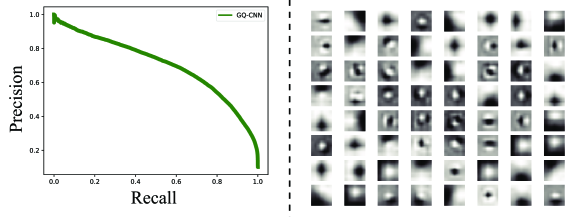 Precision-recall curve for the GQ-CNN trained on Dex-Net 3.0 on the validation set of 552,000 pairs of grasps and images.