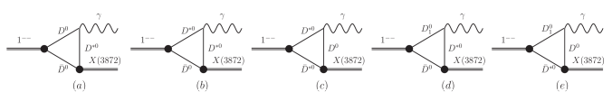 Relevant triangle loops for the production of the