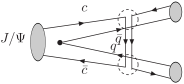The hadronic loop diagram where the two hadrons inside the triangle are time-like, but virtual ones and the exchanged hadron possessing appropriate quantum numbers are also off-shell.