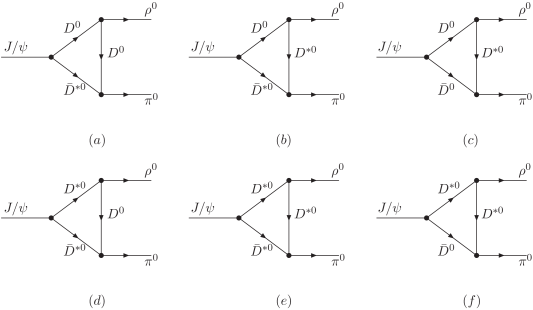 The Feynman diagrams which depict the decays of