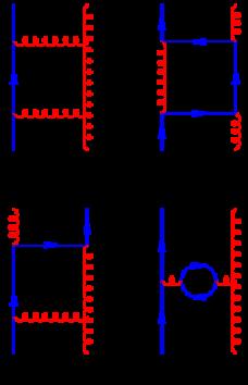 Sample diagrams contributing to the primitive amplitudes (a)