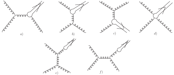 The Feynman diagrams of the